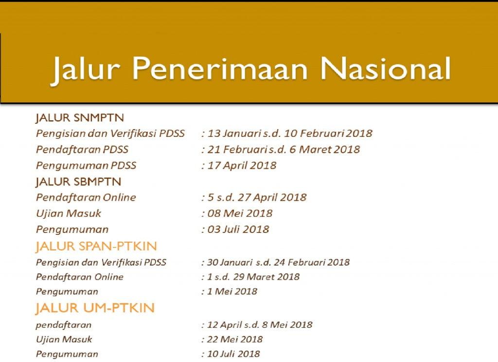 jadwal PMB 2018