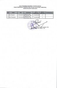 THAFIDZ DIKNAS_002