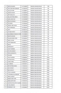 Pengumuman Kelulusan Beasiswa Dinas Pendidikan Prov. Riau_003