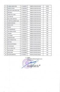 Pengumuman Kelulusan Beasiswa Dinas Pendidikan Prov. Riau_004