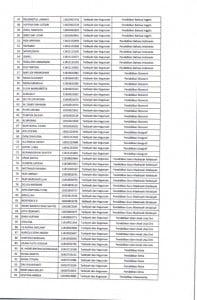 Pengumuman Kelulusan Beasiswa Dinas Pendidikan Prov. Riau_006