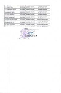 Pengumuman Kelulusan Beasiswa Dinas Pendidikan Prov. Riau_007