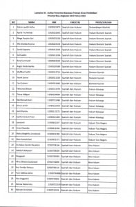 Pengumuman Kelulusan Beasiswa Dinas Pendidikan Prov. Riau_008