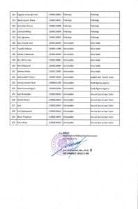 Pengumuman Kelulusan Beasiswa Dinas Pendidikan Prov. Riau_014