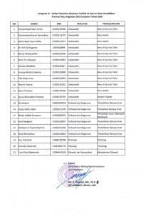 Pengumuman Kelulusan Beasiswa Dinas Pendidikan Prov. Riau_015