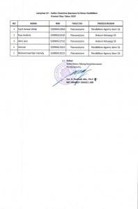 Pengumuman Kelulusan Beasiswa Dinas Pendidikan Prov. Riau_017
