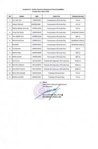 Pengumuman Kelulusan Beasiswa Dinas Pendidikan Prov. Riau_018