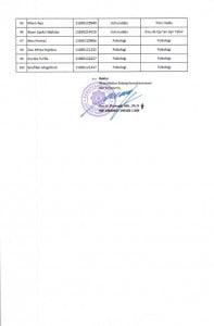 Pengumuman Kelulusan Beasiswa Dinas Pendidikan Prov. Riau_022