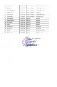 Pengumuman Kelulusan Beasiswa Dinas Pendidikan Prov. Riau_025